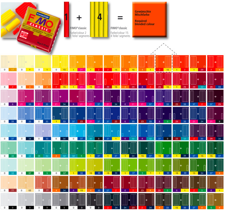Fimo Color Chart Try It Like It Create Eat Read Buy Win